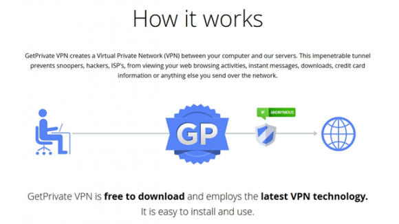 GetPrivate application isn't as fair-dealing as its web page suggests